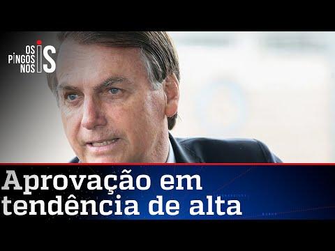 Aprovação de Bolsonaro volta a subir