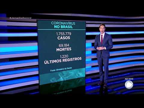 Brasil registra 1.220 mortes por coronavírus nas últimas 24 horas