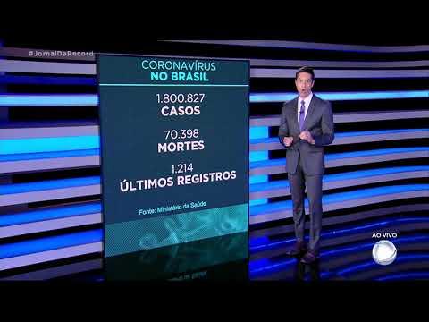 Brasil passa dos 70 mil mortos por coronavírus