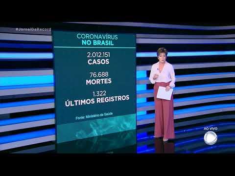 Brasil passa da marca de 2 milhões de infectados pelo coronavírus