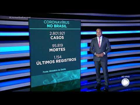 Coronavírus: Brasil tem 95.819 mortos, 1.154 nas últimas 24 horas