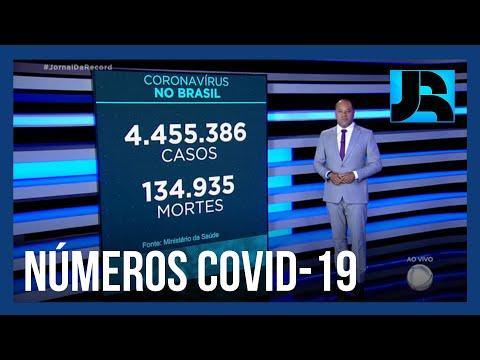 Coronavírus: Brasil registra 134.935 mortes, 829 nas últimas 24 horas