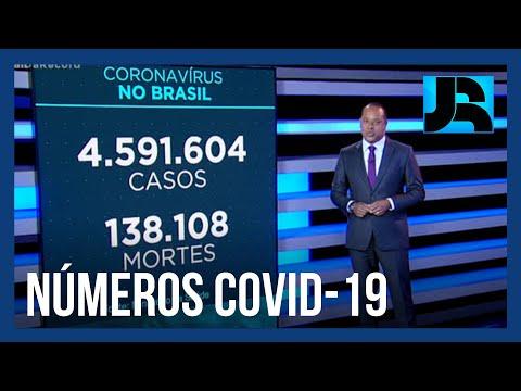 Coronavírus: Brasil chega a 138.108 mortes, 836 nas últimas 24 horas