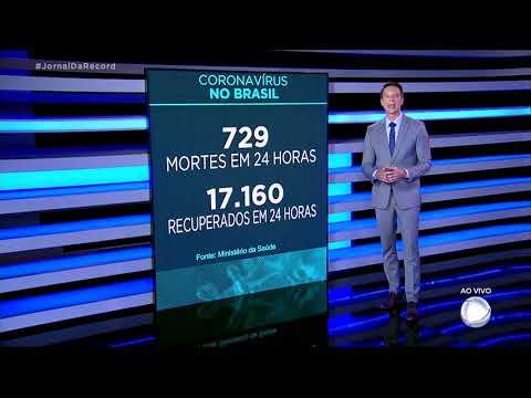 Coronavírus: Brasil passa da marca de 140 mil mortos