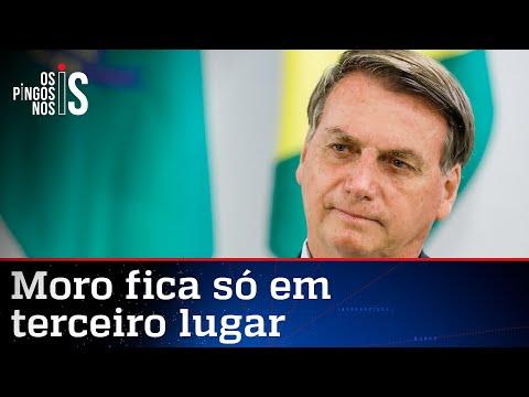 Pesquisa mostra que Bolsonaro seria reeleito