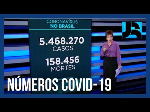 Coronavírus: Brasil registra 158.456 mortes, 510 nas últimas 24 horas