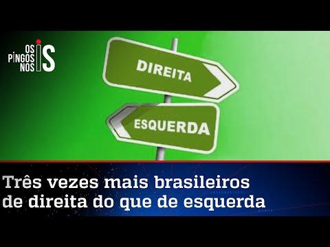 Pesquisa mostra que brasileiro é de direita