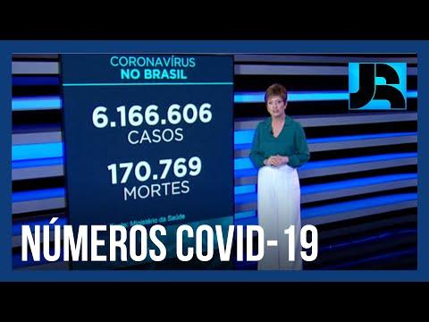Coronavírus: Brasil contabiliza 170.769 mortes, 654 nas últimas 24 horas