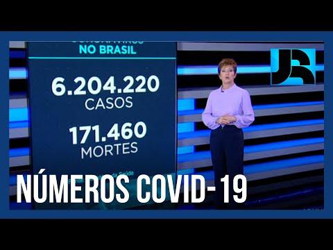 Coronavírus: Brasil contabiliza 171.460 mortes, 691 nas últimas 24 horas