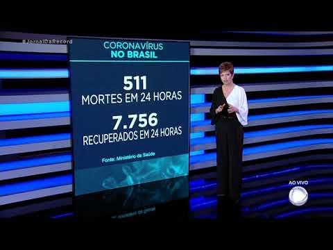 Coronavírus: Brasil chega a 171.971 mortes, 511 nas últimas 24 horas