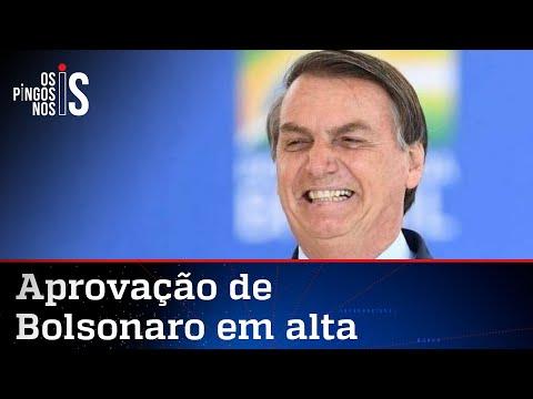 Popularidade de Bolsonaro volta a subir