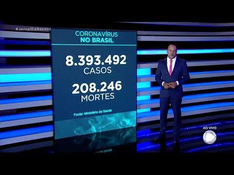 Coronavírus: Brasil registra 208.246 mortes, 1.151 nas últimas 24 horas