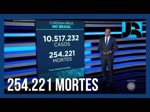 Brasil tem mais de 254 mil mortos pela covid-19, de acordo com o Ministério da Saúde